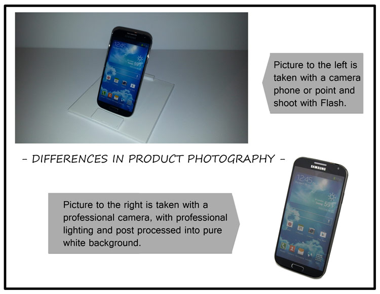 Differences of product photography