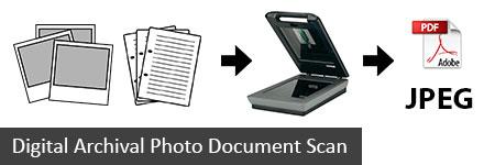 homepage-tabs-digital-archival